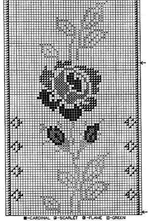 Detailed Explaination of Crochet Rose Pattern